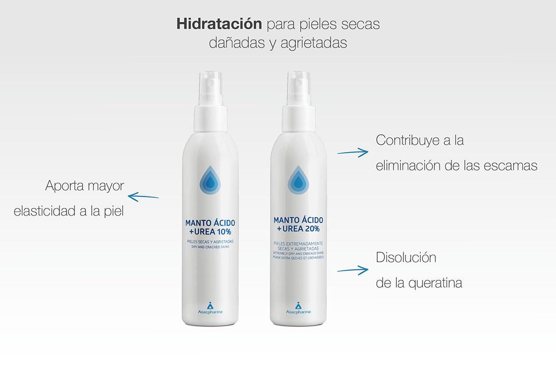 urea hidratación para pieles secas